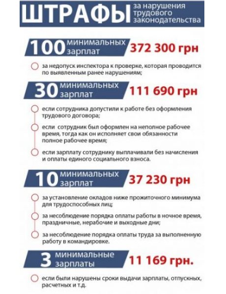 Український бізнес чекають масові перевірки у жовтні