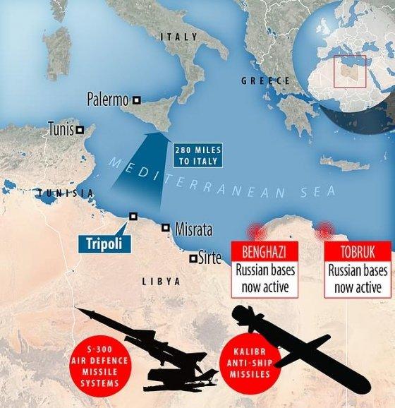 Россия планирует воевать с еще одной страной