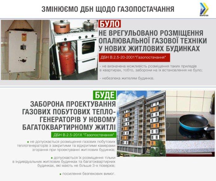 В Украине запретили газовые котлы в новостройках