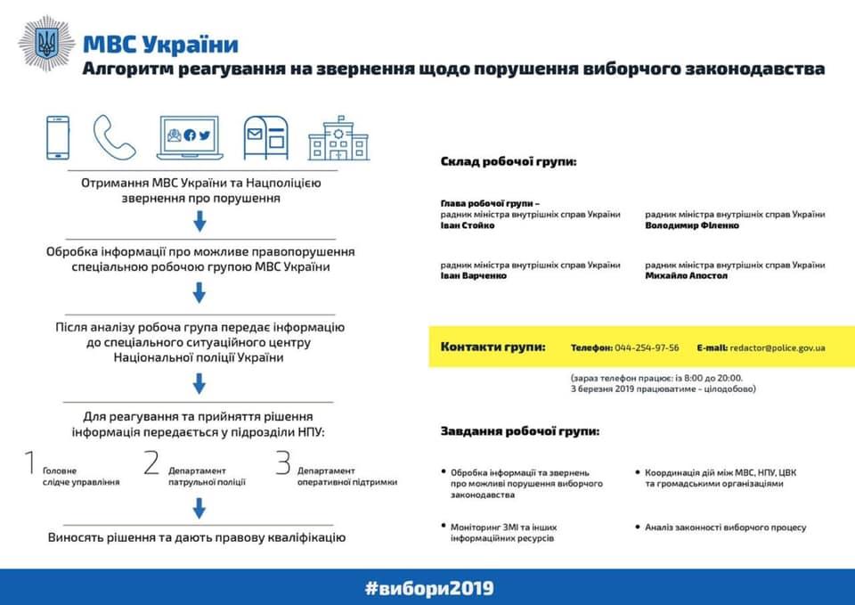 Українцям пояснили, як реагувати на підкуп голосів від кандидатів у президенти