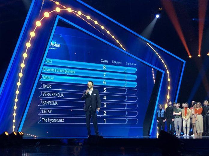Стало відомо, хто пройшов до фіналу Нацвідбору Євробачення-2019: опубліковано відео - today.ua