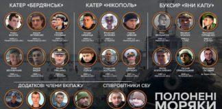 У Росії 24 військовополоненим українським морякам призначили психіатричну експертизу - today.ua