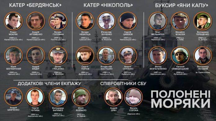 В России 24 военнопленным украинским морякам назначили психиатрическую экспертизу - today.ua