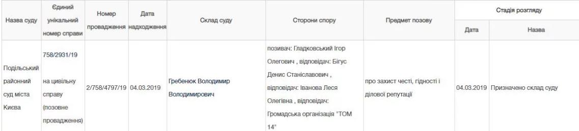 Син Гладковського подав до суду на журналістів