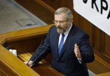 """Колишнім """"регіоналам"""" Вілкулу і Колєснікову оголосили про підозру та подали в розшук - today.ua"""