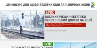 Ради безопасности в Украине обязали ограждать железнодорожные пути - today.ua