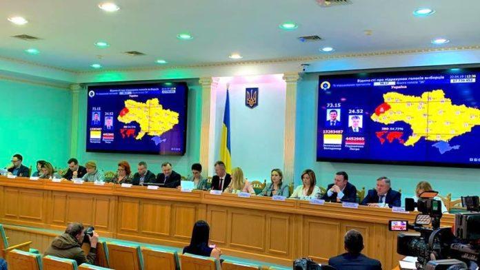 Явка виборців у другому турі виявилася меншою, - Сліпачук - today.ua
