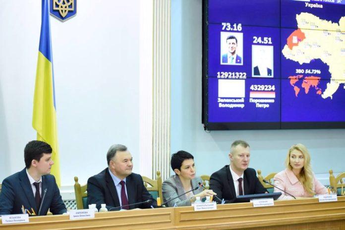 ЦИК получила 100% данных из протоколов УИК - today.ua
