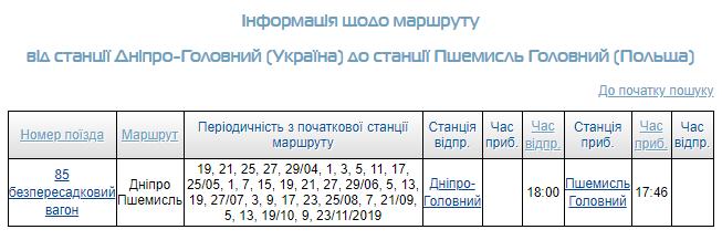 Укрзализныця отправила еще один поезд в Европу
