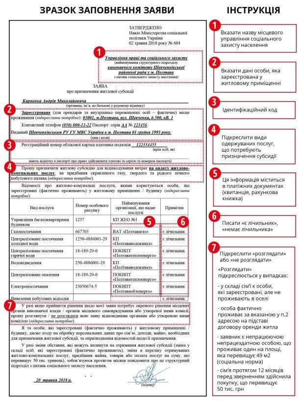 Украинцев обяжут заполнить новые декларации для получения субсидий