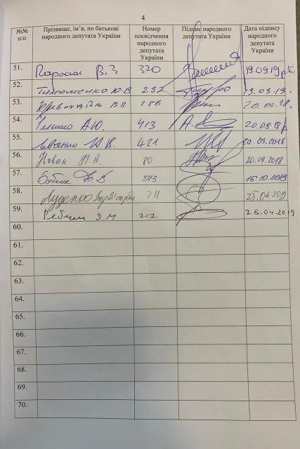 У Верховній Раді збирають підписи за відставку Луценка