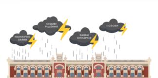 Нацбанк створив ресурс для протидії олігархам та корупційним політикам - today.ua