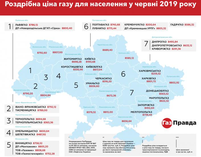 В Украине каждая область будет платить за газ по-разному