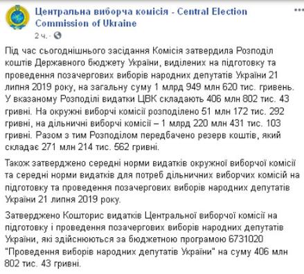 ЦВК повідомила, у скільки обійдуться дострокові вибори до Верховної Ради