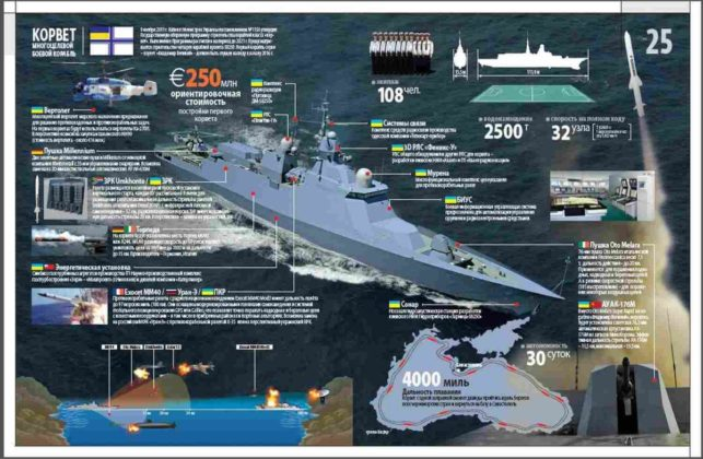 Кремль буде в шоці: Полторак запропонував Зеленському створити потужну зброю (фото)