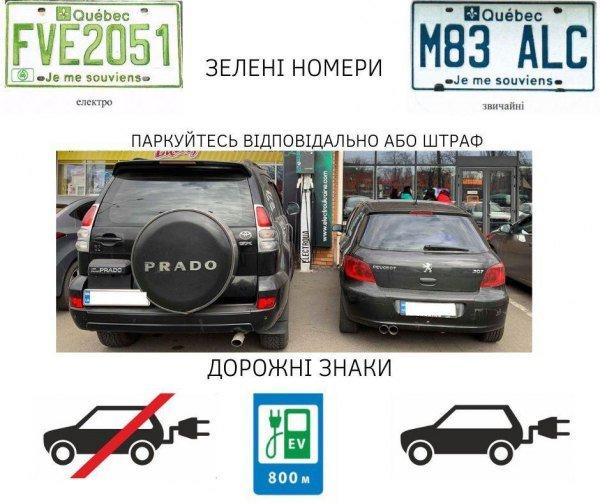 Нові дорожні знаки, номери і штрафи: Зеленський підписав закон про електромобілі - today.ua