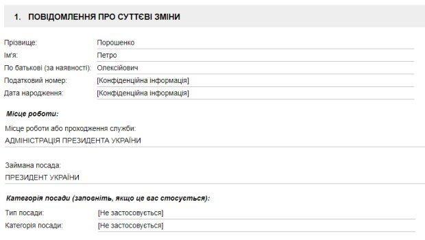 """""""Все еще президент"""": Порошенко удивил своей выходкой"""
