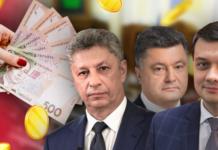 """""""Содержание партий в коррумпированной стране — цинично и недопустимо"""": Зеленский отменяет финансирование партий - today.ua"""