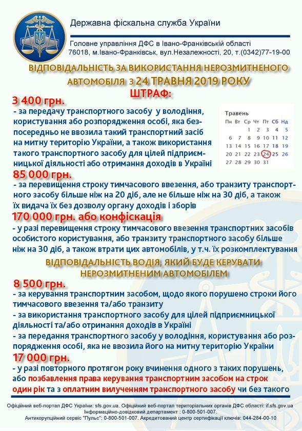 С 24 августа начнут беспощадно штрафовать за езду на «евробляхах»: что важно знать водителям