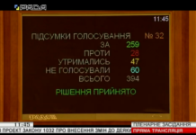 """Повне """"перезавантаження"""" прокуратури: Рада прийняла законопроект Зеленського - today.ua"""