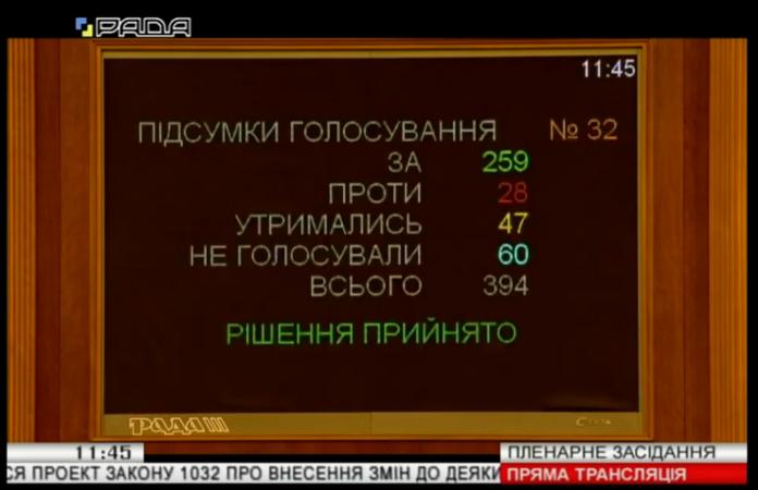 """Повне &quotперезавантаження"""" прокуратури: Рада прийняла законопроект Зеленського - today.ua"""