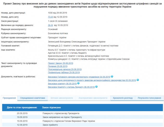 """Штрафы для """"евробляхеров"""" отсрочены: Зеленский подписал закон"""
