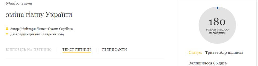 Могилевская требует изменить гимн Украины: появилась петиция