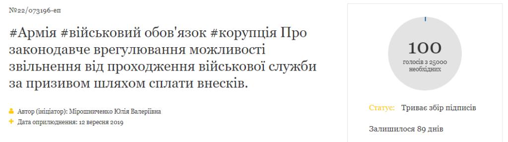 """Зеленського просять дозволити українцям законно """"відкосити"""" від армії: оприлюднено петицію"""