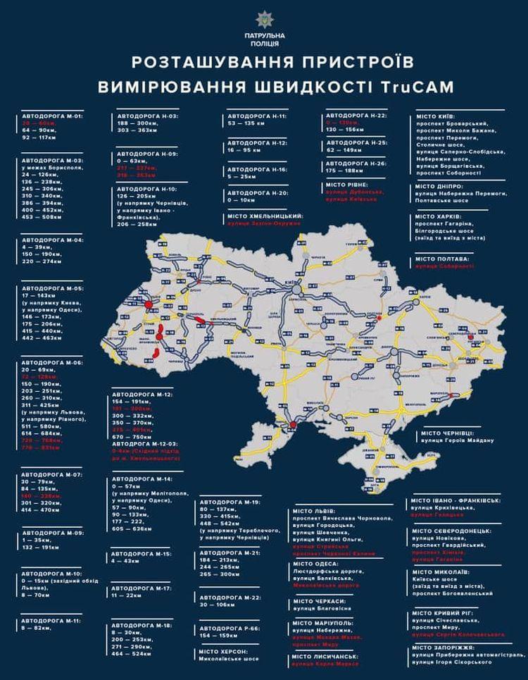 """""""Камеры будут везде"""": за украинскими водителями будут следить круглосуточно"""