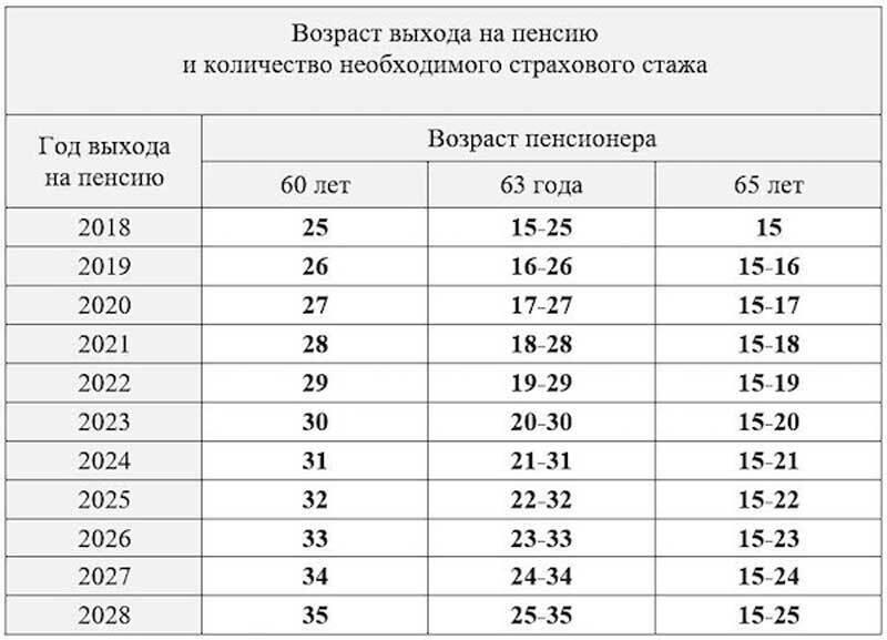Половина украинцев не получат пенсии вовремя: что делать
