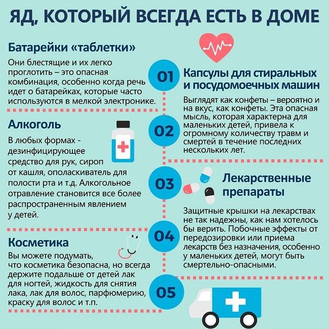 Отрута, яка є в кожному домі: Комаровський попередив батьків про небезпеку
