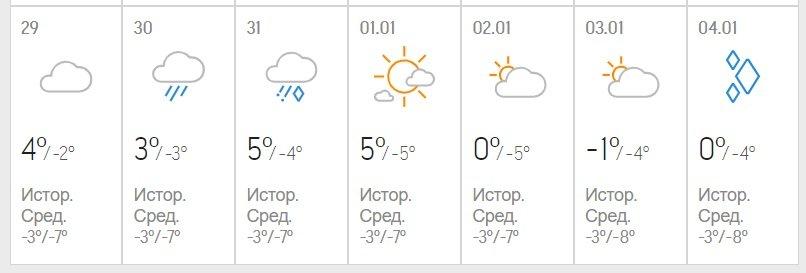 Погода на Новий рік: крижаний дощ і заморозки – синоптики засмутили прогнозом