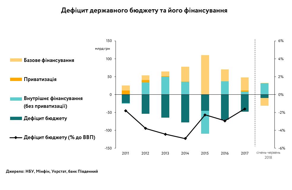Заплатить кожен: Уряд загнав українців у боргову яму
