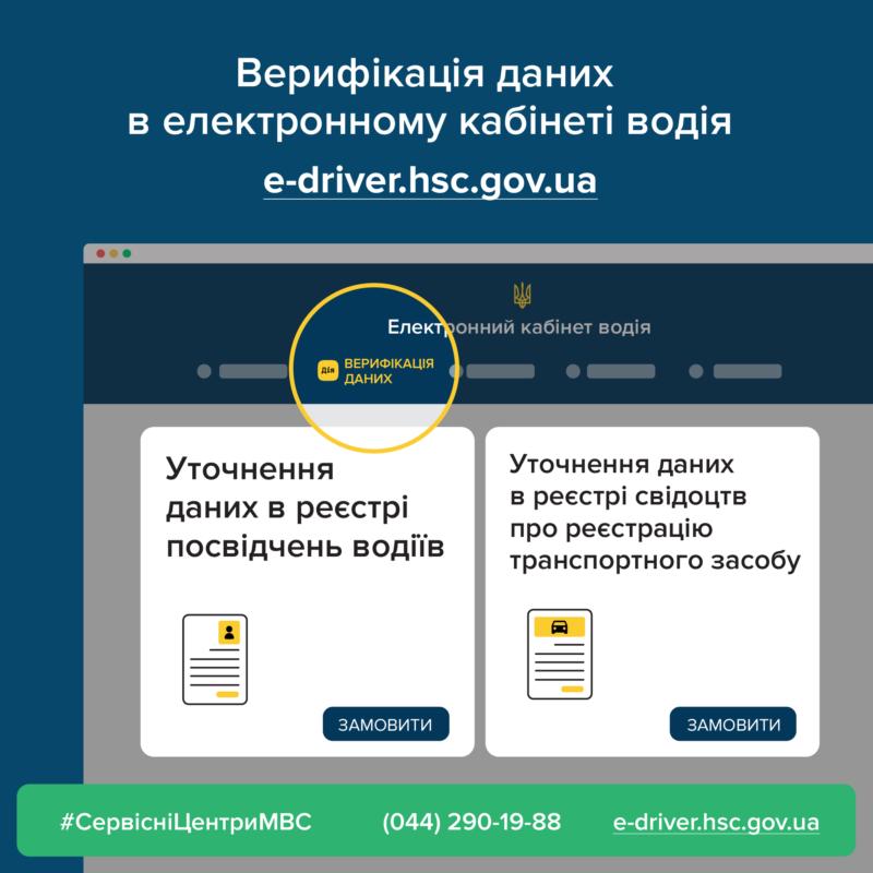 Полиция объяснила, что делать, если водительские права не отображаются в приложении «Дія»