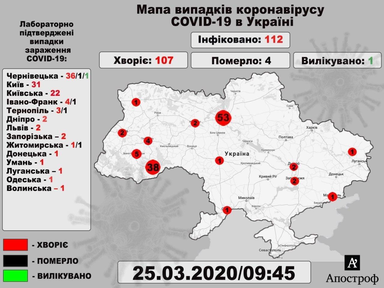 Коронавірус вразив понад сотню жителів України: опубліковано оновлені дані МОЗ