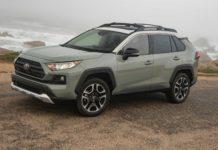 Складено рейтинг найпопулярніших нових автомобілів в Україні - today.ua