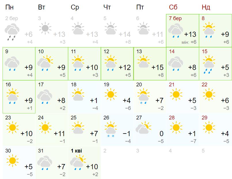 Заморозки і сніг: синоптики шокували прогнозом на другу половину березня