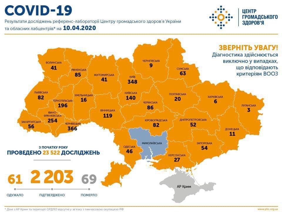Коронавирусом за сутки в Украине заболело рекордное количество людей