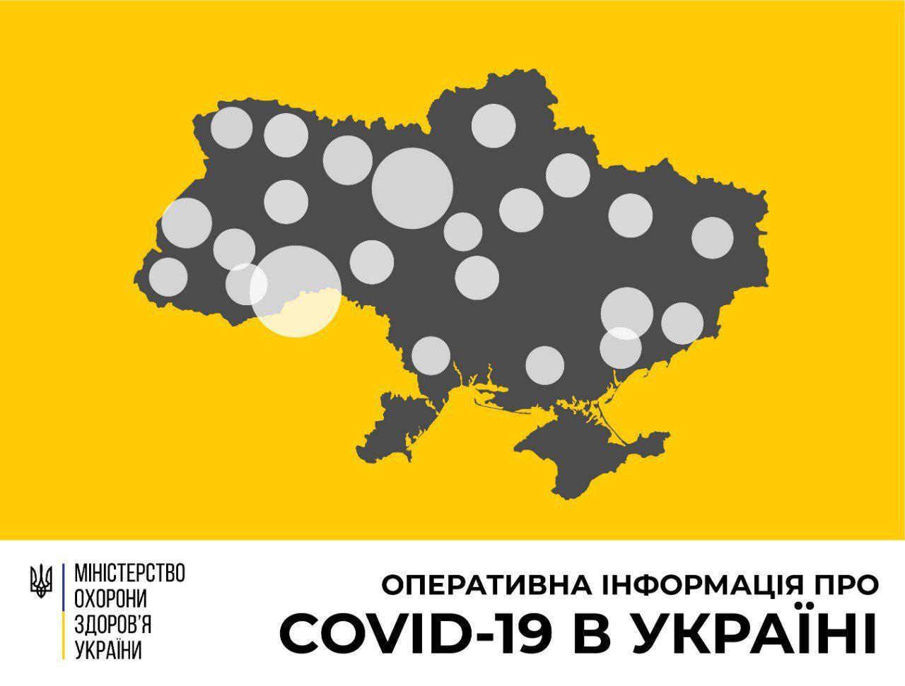 Коронавирус в Украине: МОЗ опубликовало свежие данные по зараженным и умершим - today.ua
