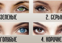 Тест на характер: колір очей визначить ваші сильні сторони й риси особистості - today.ua