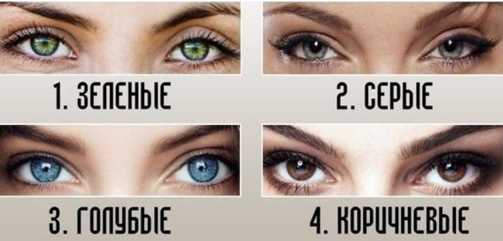 test cu trei ochi