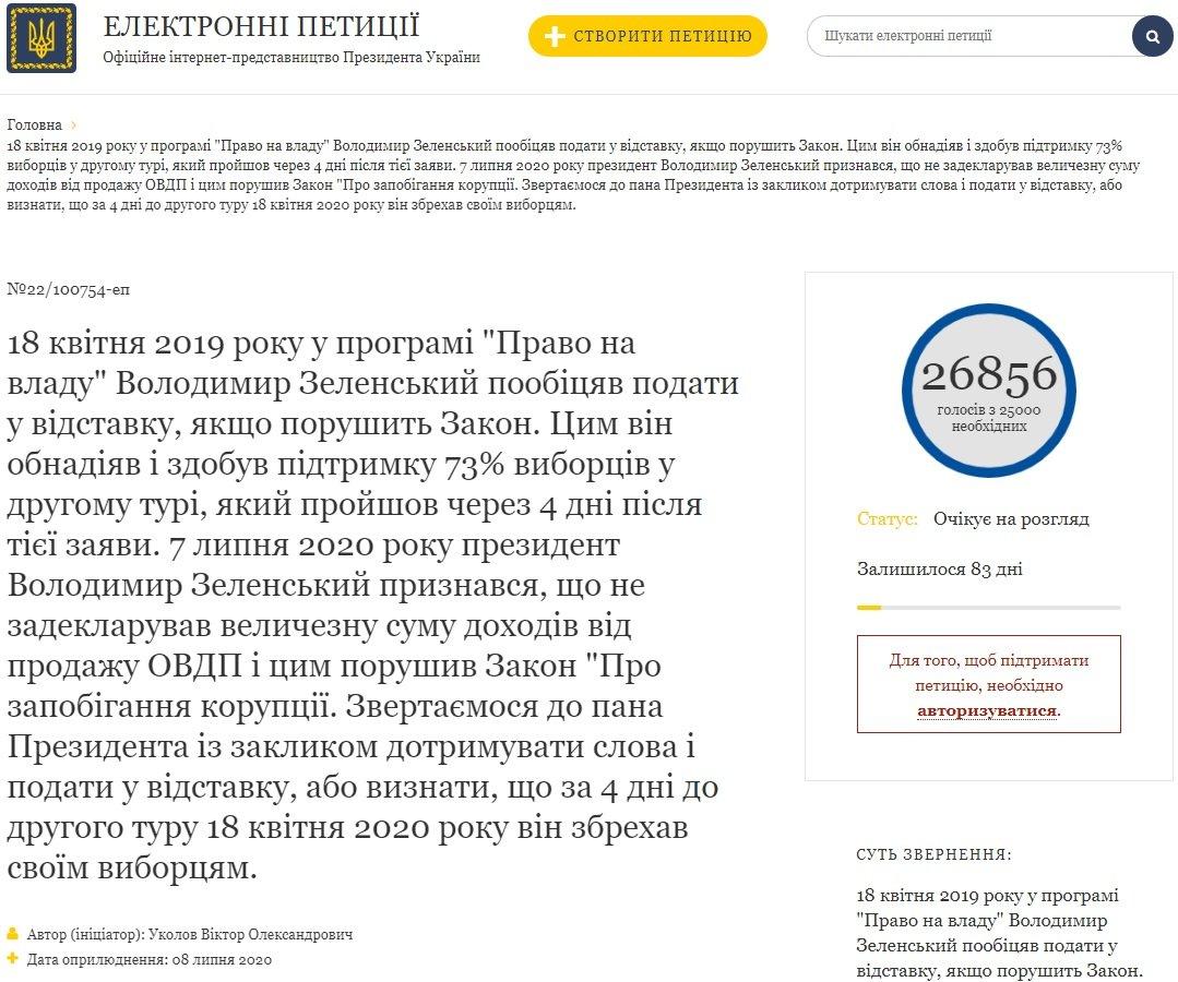 Петиція за відставку Зеленського в рекордні терміни набрала потрібну кількість голосів