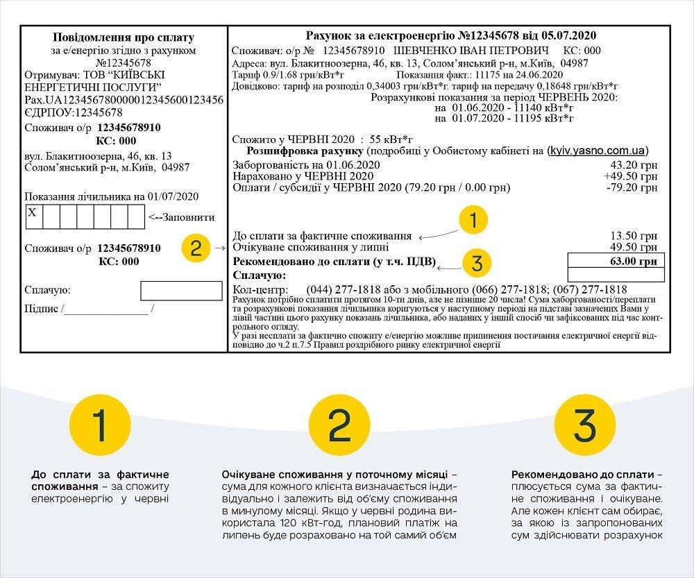 YASNO вводить новий формат сплати за електроенергію: сума в платіжках подвоїться