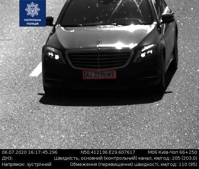 Автофіксація: антирекорди порушення швидкісного режиму
