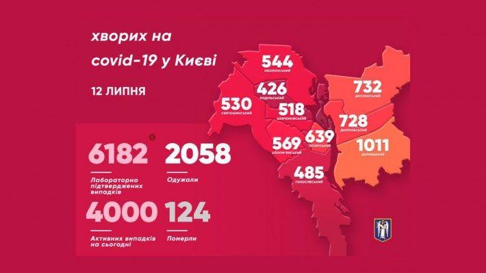 Кличко назвал район Киева, где больше всего заболевших коронавирусом