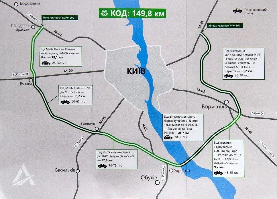Обходную дорогу вокруг Киева построят за 85 млрд: когда стартует проект Большая стройка
