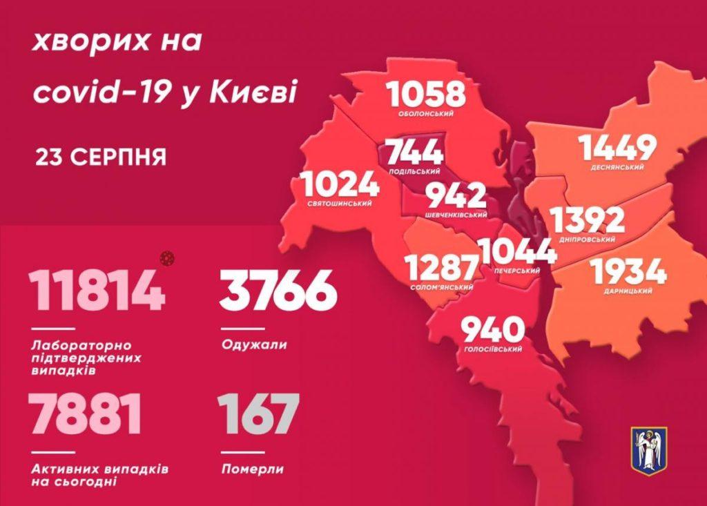 Кличко пригрозив посиленням карантину в столиці: зупиниться транспорт, закриються дитячі садки