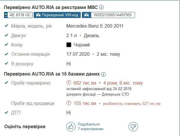 Совесть есть? Украинец скрутил 525 000 км пробега у Mercedes