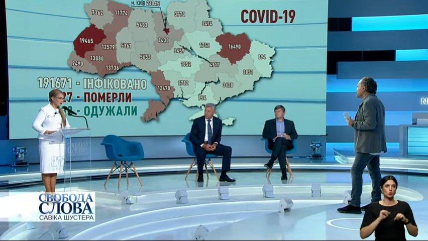"""Юлія Тимошенко вперше розповіла, як хворіла на коронавірус: """"Здається, що від тебе йде життя"""""""