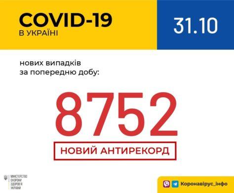 Епідемія коронавіруса в Україні вийшла на новий антирекорд: число заражень наближається до 9000